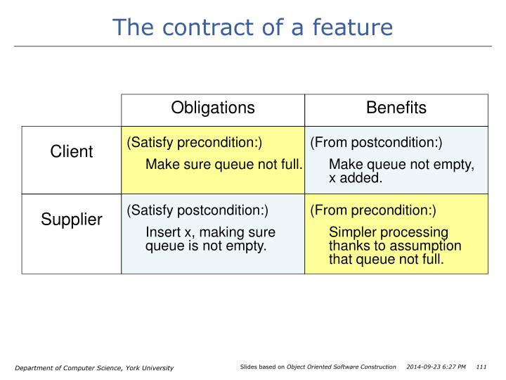 The contract of a feature