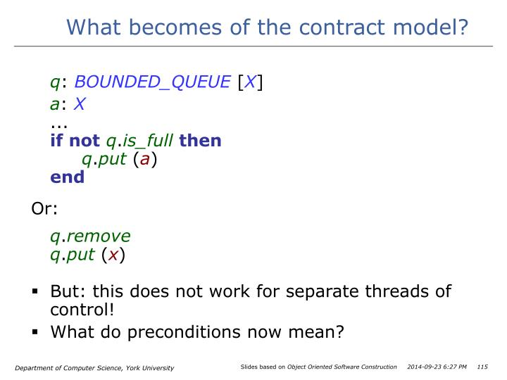 What becomes of the contract model?