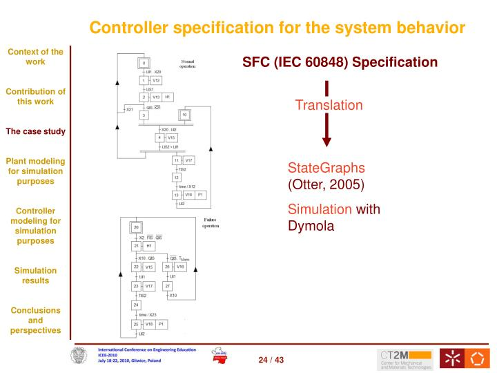 Controller specification for the system behavior