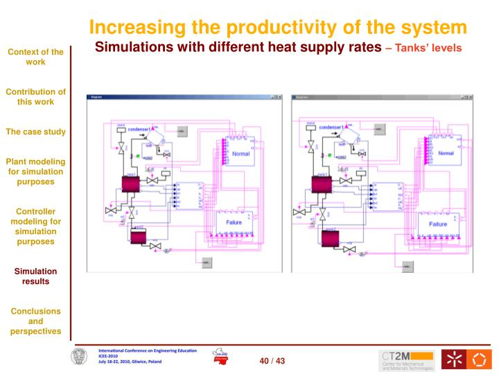 Increasing the productivity of the system