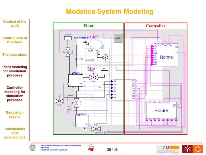 Modelica System Modeling