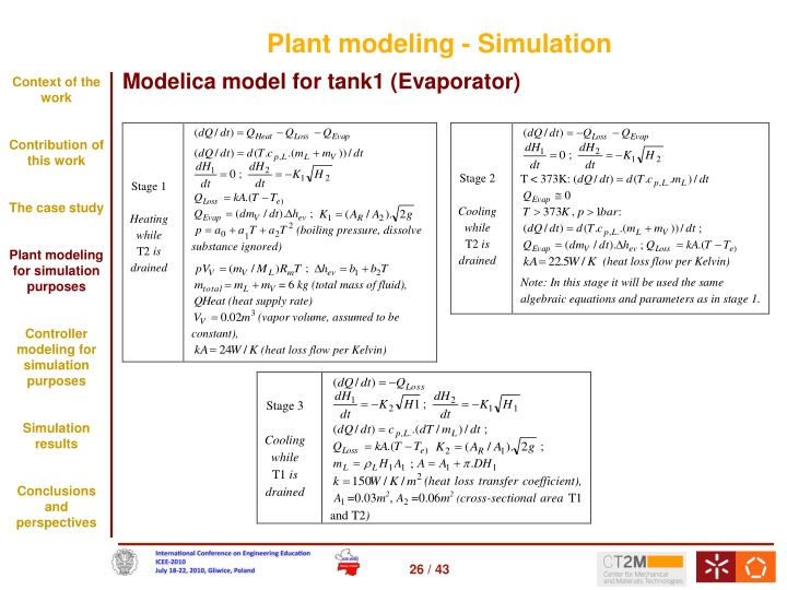 Plant modeling - Simulation