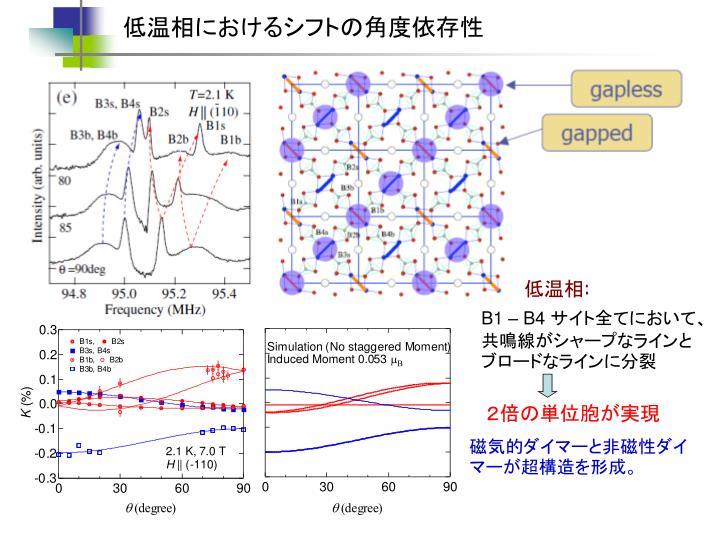 低温相におけるシフトの角度依存性