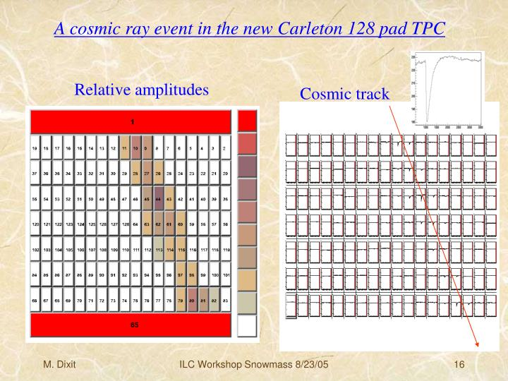 A cosmic ray event in the new Carleton 128 pad TPC