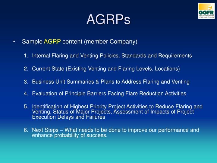 AGRPs