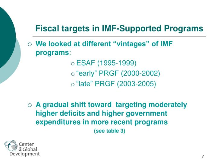 Fiscal targets in IMF-Supported Programs