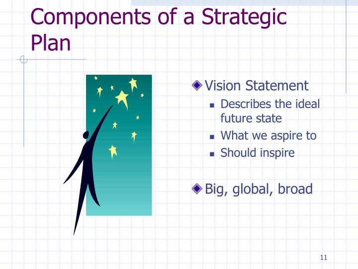 Components of a Strategic Plan