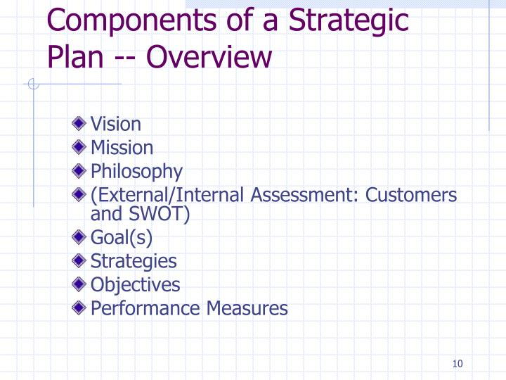 Components of a Strategic Plan -- Overview