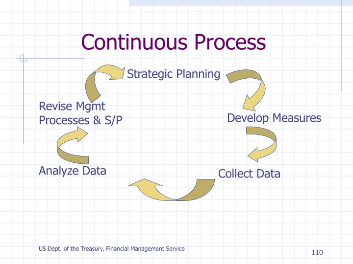 Continuous Process
