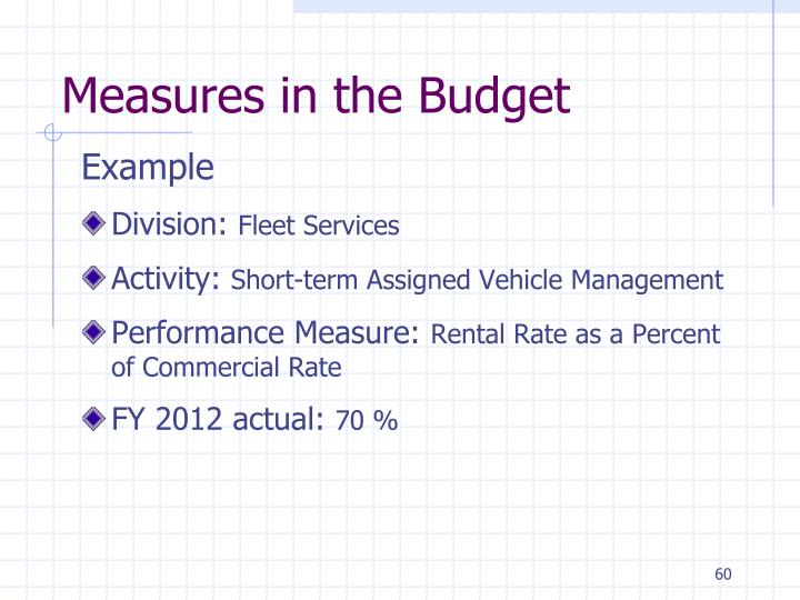 Measures in the Budget