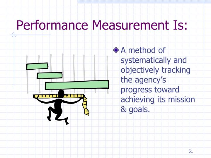 Performance Measurement Is:
