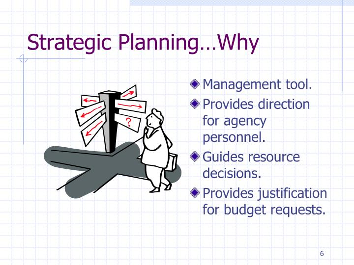 Strategic Planning…Why