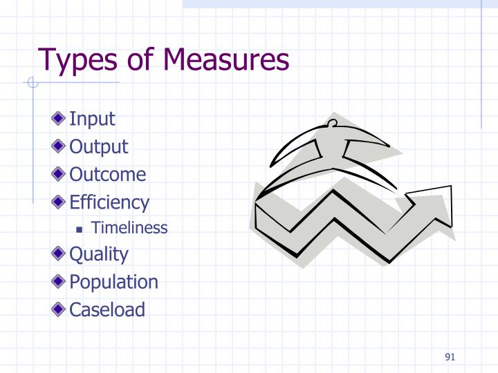 Types of Measures