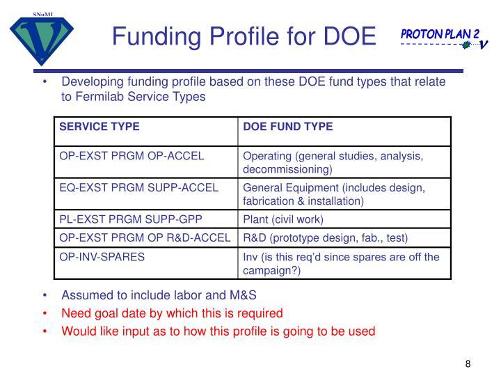Funding Profile for DOE