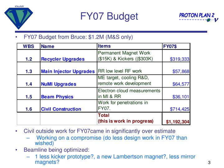 FY07 Budget