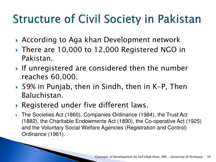 Structure of Civil Society in Pakistan