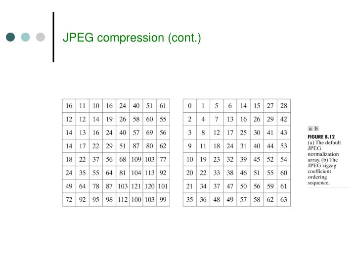 JPEG compression (cont.)