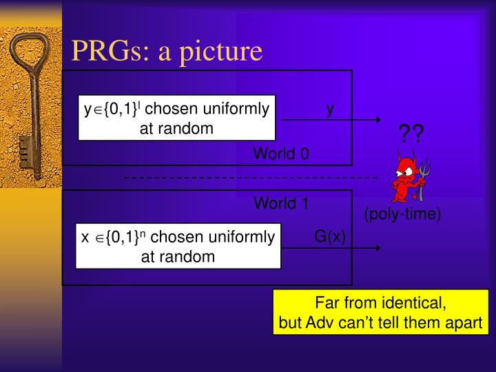 PRGs: a picture