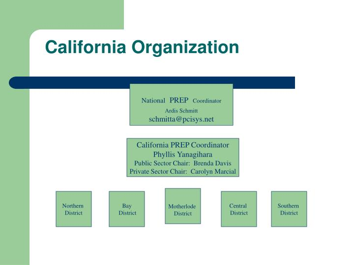California Organization