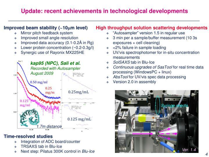 High throughput solution scattering developments