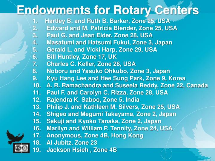 Endowments for Rotary Centers