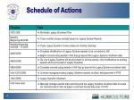 schedule of actions