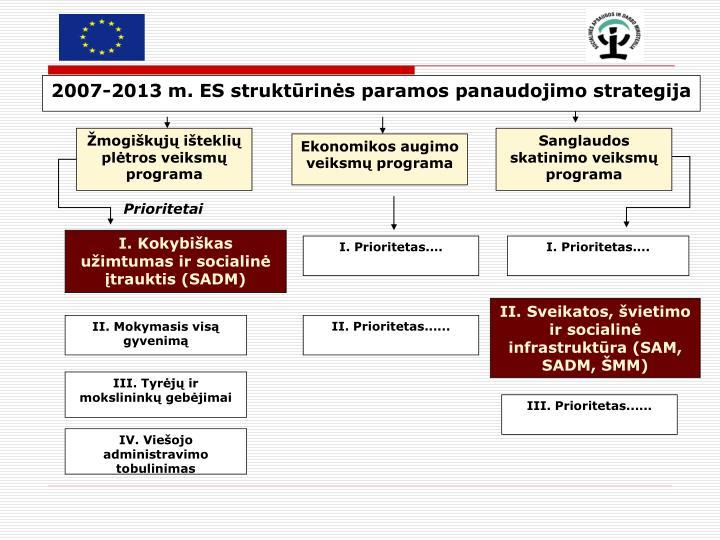 2007-2013 m. ES struktūrinės paramos panaudojimo strategija