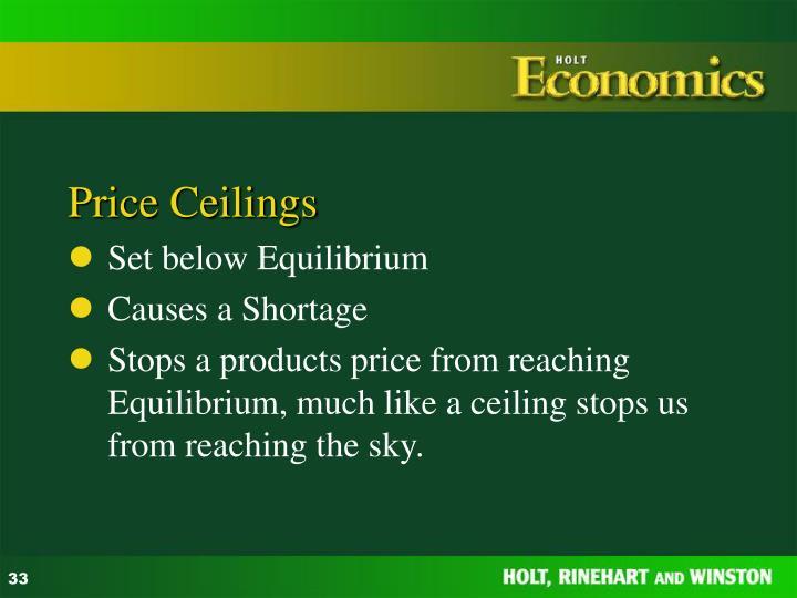 Price Ceilings