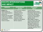 dwcpd interventions and impact4