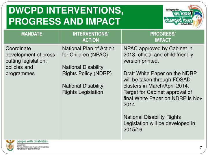 DWCPD INTERVENTIONS,