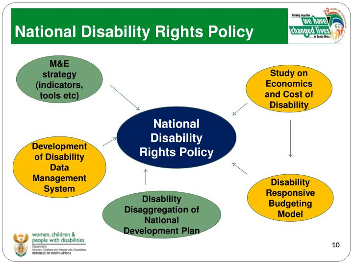 National Disability Rights Policy