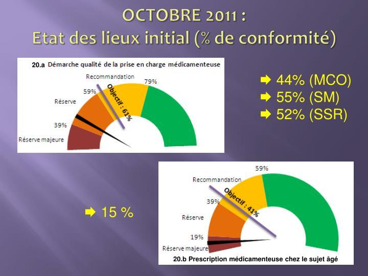 OCTOBRE 2011 :