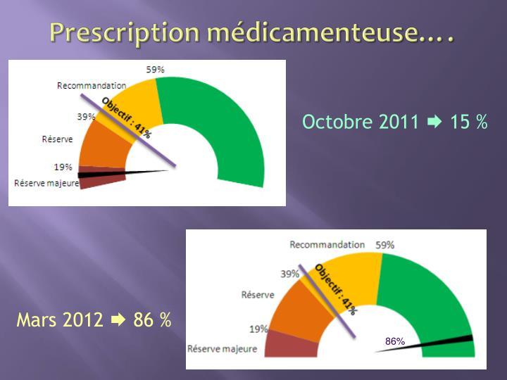 Prescription médicamenteuse….