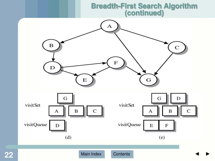 Breadth-First Search Algorithm (continued)
