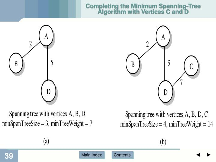 Completing the Minimum Spanning-Tree Algorithm with Vertices C and D