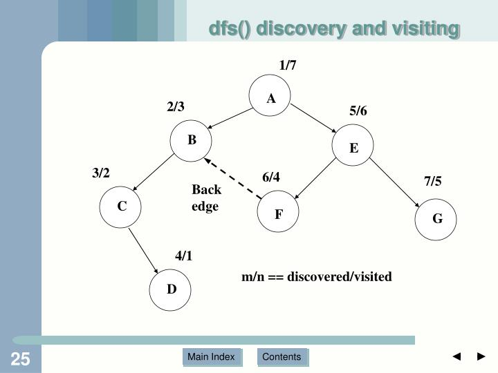 dfs() discovery and visiting