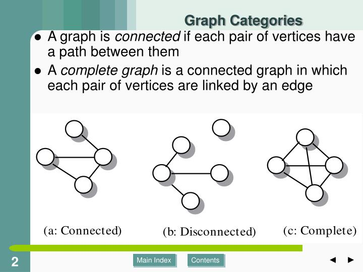 Graph categories