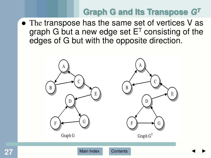 Graph G and Its Transpose