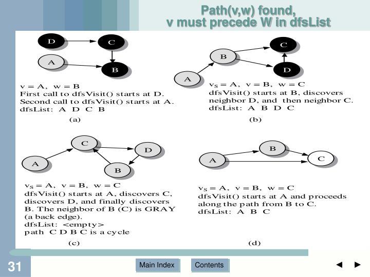 Path(v,w) found,