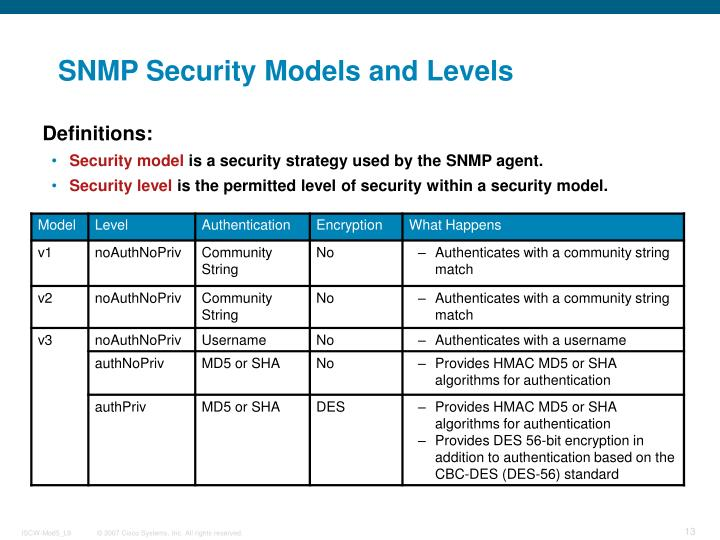 SNMP Security Models and Levels