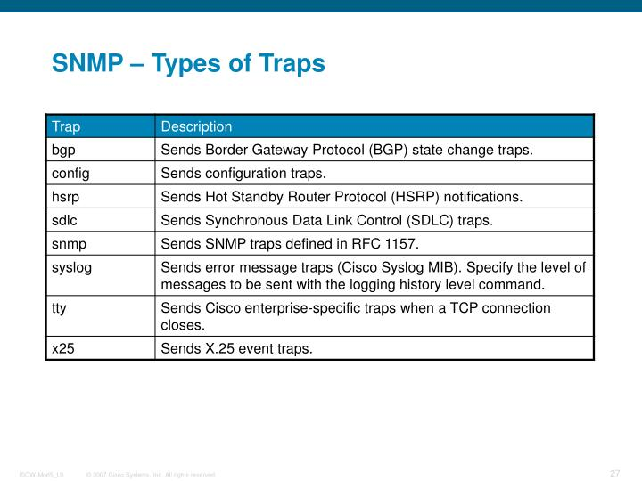 SNMP – Types of Traps