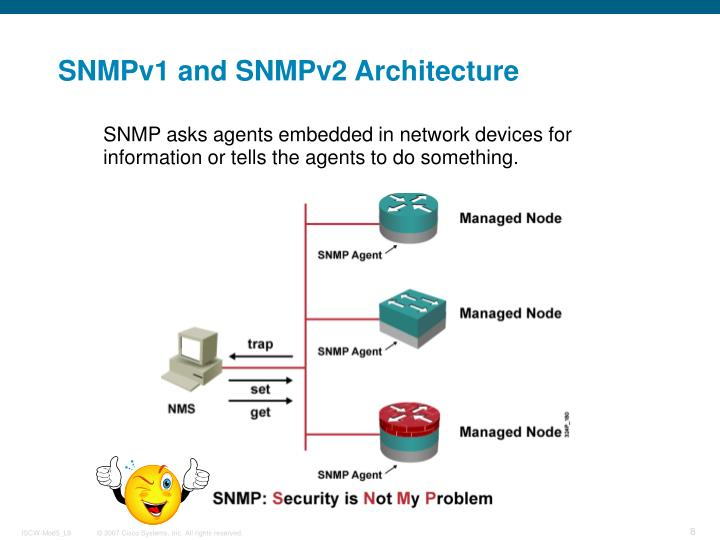 SNMPv1 and SNMPv2 Architecture