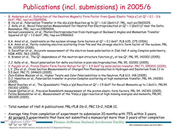 Publications incl submissions in 2005 6