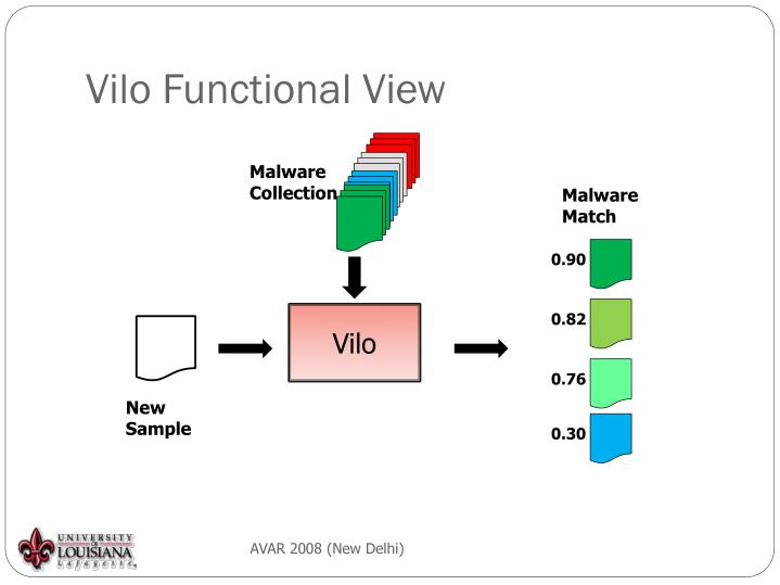 Vilo Functional View