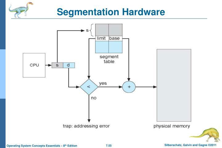 Segmentation Hardware