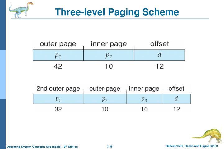 Three-level Paging Scheme