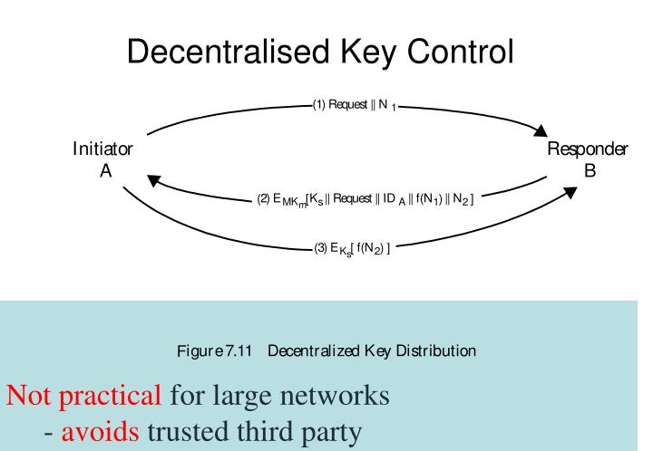 Decentralised Key Control