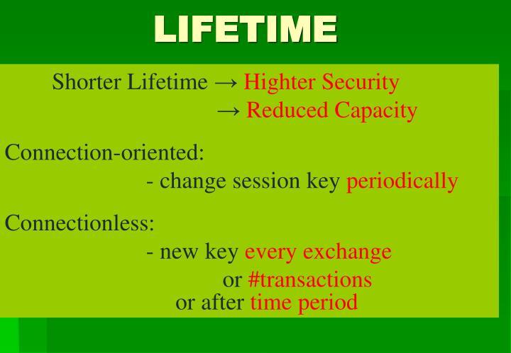 Shorter Lifetime