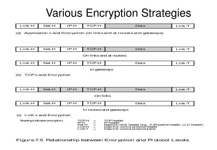 Various Encryption Strategies