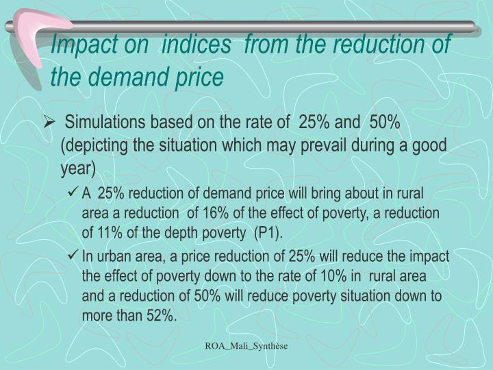 Impact on  indices  from the reduction of the demand price